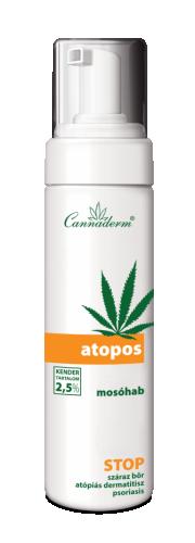 Cannaderm Atopos mosakodóhab 180ml